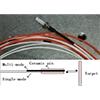 Bi-fiber quasi-axis probe for photonic Doppler velocimetry for shock physics experiments