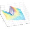 how to use wavefront sensor