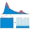 Adaptive cavity-enhanced dual-comb spectroscopy